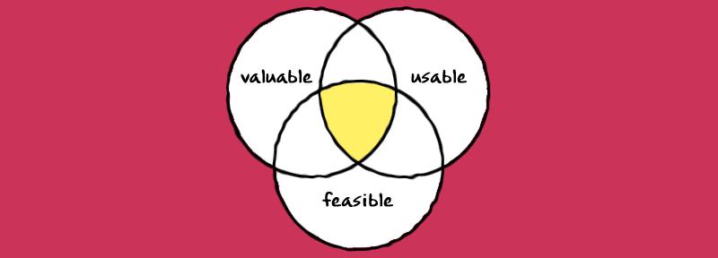 Illustration Discovery Venn