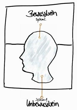 Denksysteme