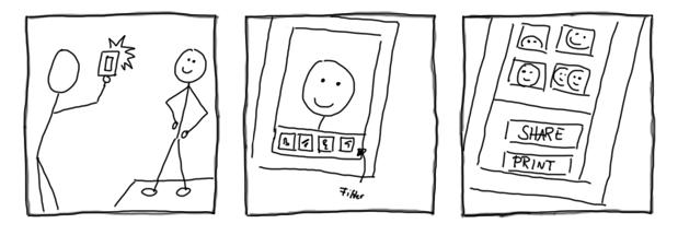 Storyboard einfach