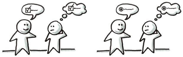 Pattern Kommunikation Abweichung