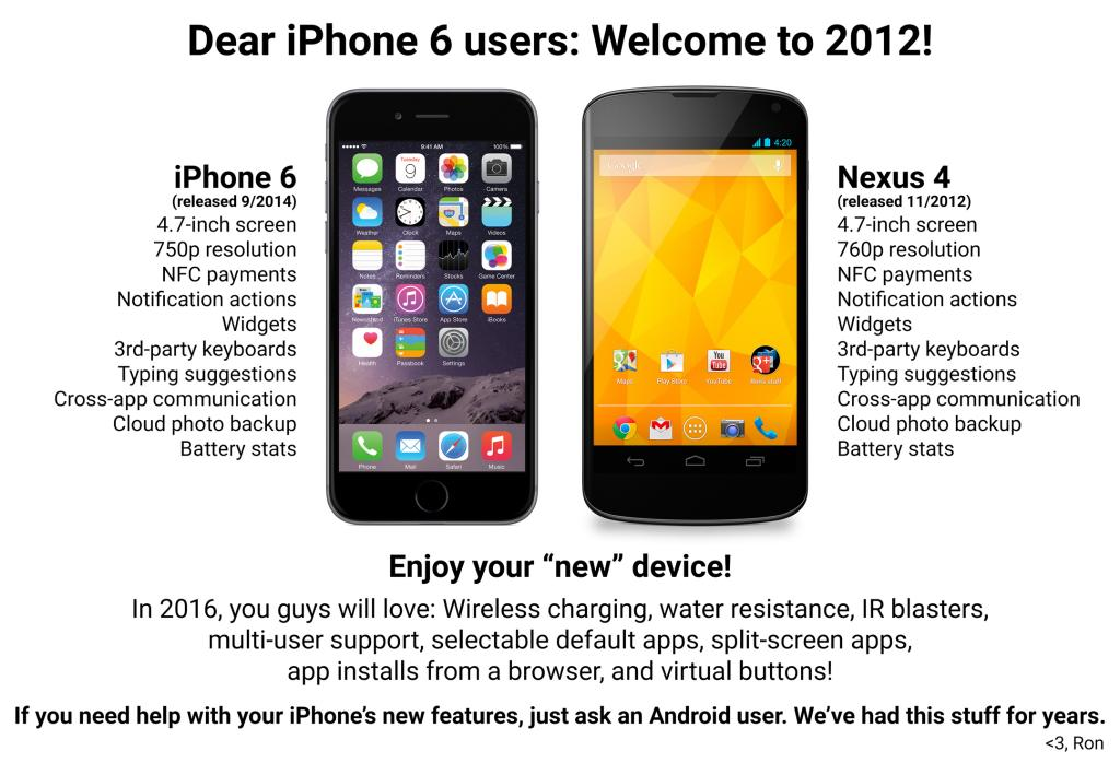 iphone6_vs_nexus4