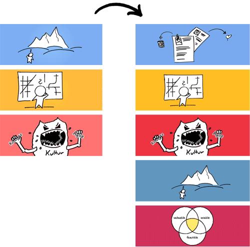 produktbezogen Facelift Key-Visuals