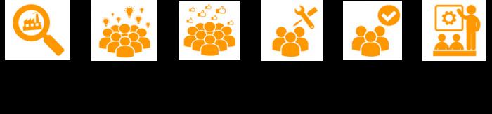 Innovation Crowdsourcing