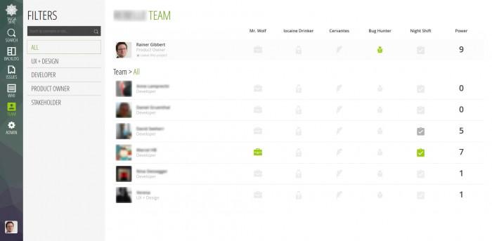 Taiga - Team