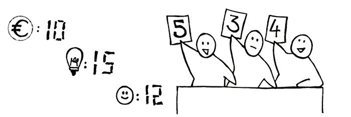 Illustration Usability-Agentur