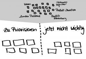prios_schritt1