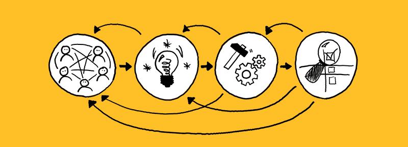 Illustration digitale Innovation