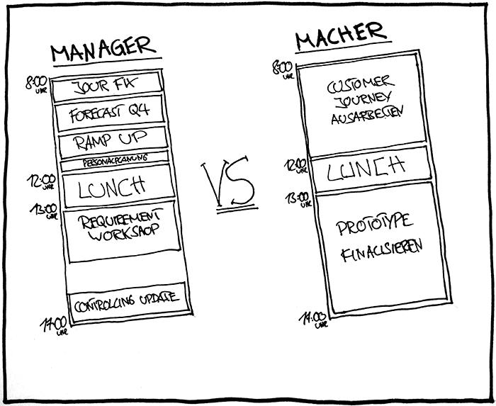 Macher- und Manager-Kalender