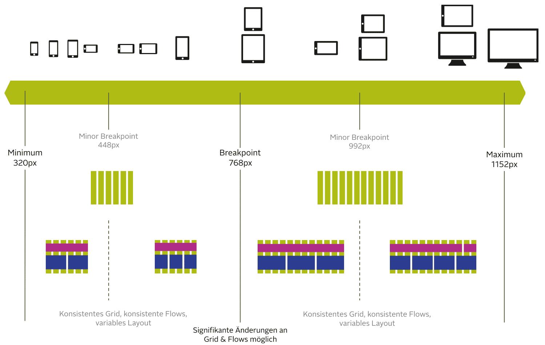 Ziemlich Strategie Framework Vorlage Galerie - Beispiel Business ...
